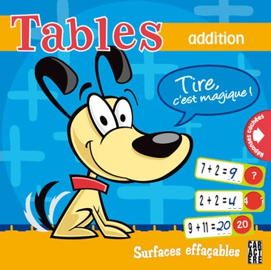 Tables - Addition
